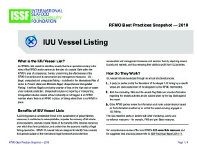 IUU Vessel Listing