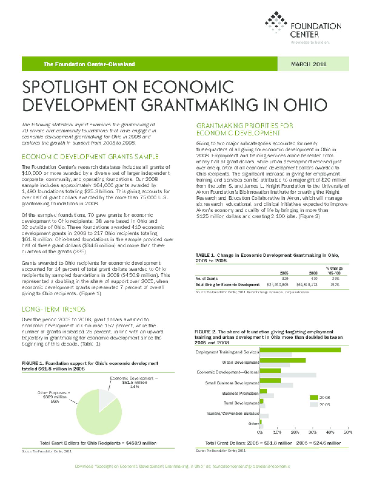 Spotlight on Economic Development Grantmaking in Ohio 2011